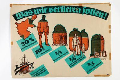 Louis Oppenheim, Plakat zum Versailler Vertrag, 1920. © Bayerisches Armeemuseum